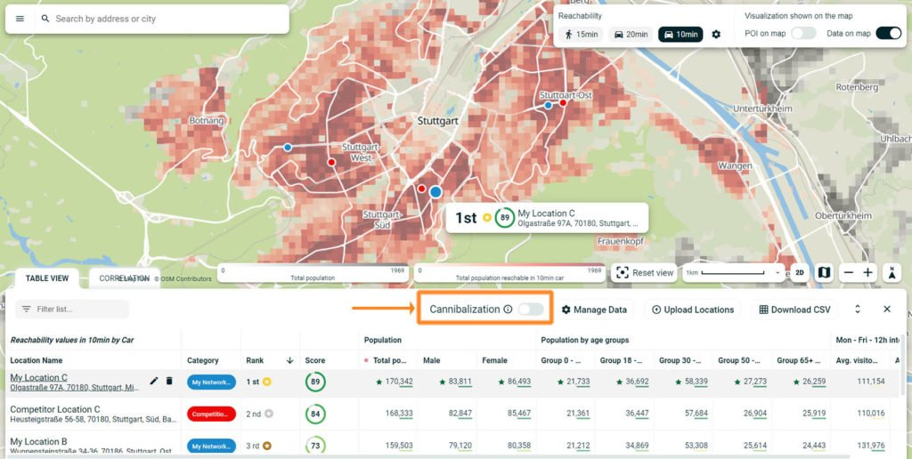 Location analytics platform TargomoLOOP shows a map with locations and a table with figures. Cannibalization analysis is turned OFF.