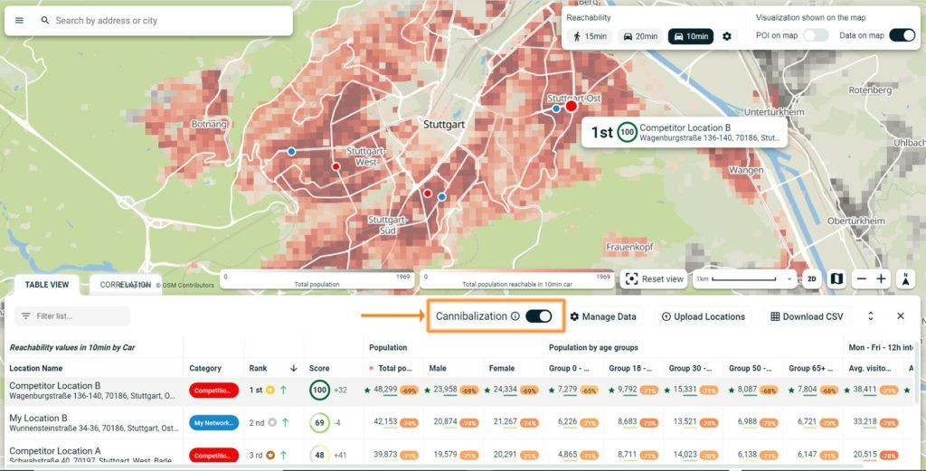 Location analytics platform TargomoLOOP shows a map with locations and a table with figures. Cannibalization analysis is turned ON.