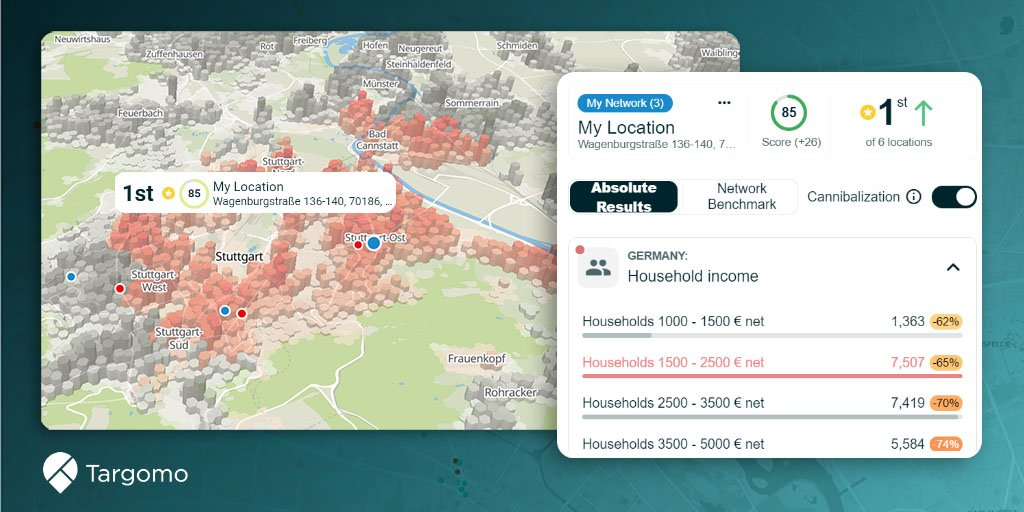 Details of location analytics platform TargomoLOOP, such as the map with a catchment area and a table with results.