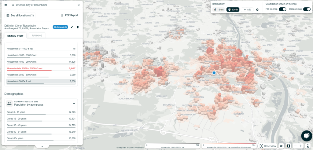 Driving retail expansion with data: The red area indicates the catchment area of a location and belongs to the income group € 2,500 – 3,500 net per month. Source: TargomoLOOP