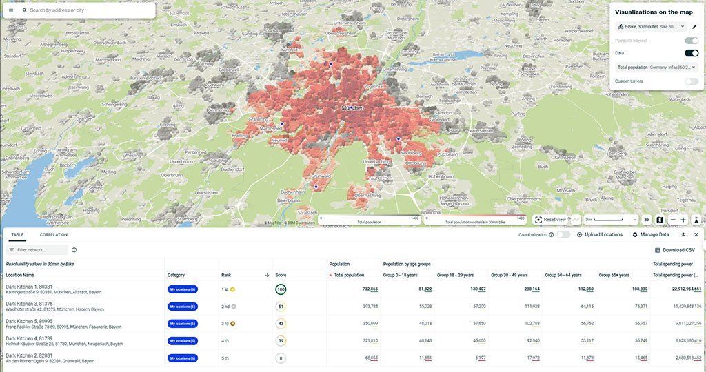 Ghost kitchens: Find the ideal locations for virtual restaurants with location analytics platform TargomoLOOP.